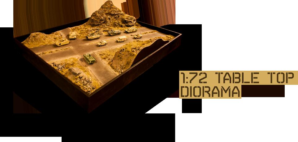 AF Diorama - 1:72 Desertic Terrain